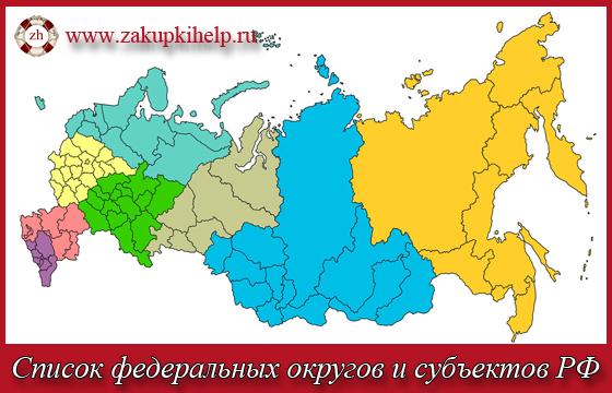 Список федеральных округов и субъектов Российской Федерации