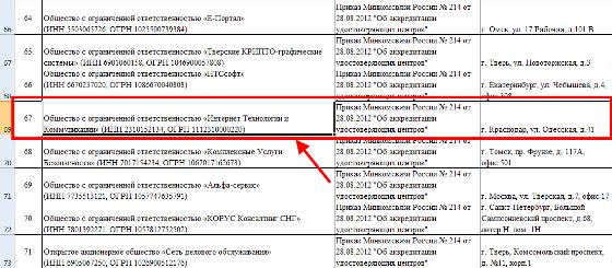 УЦ ООО «ИТК»