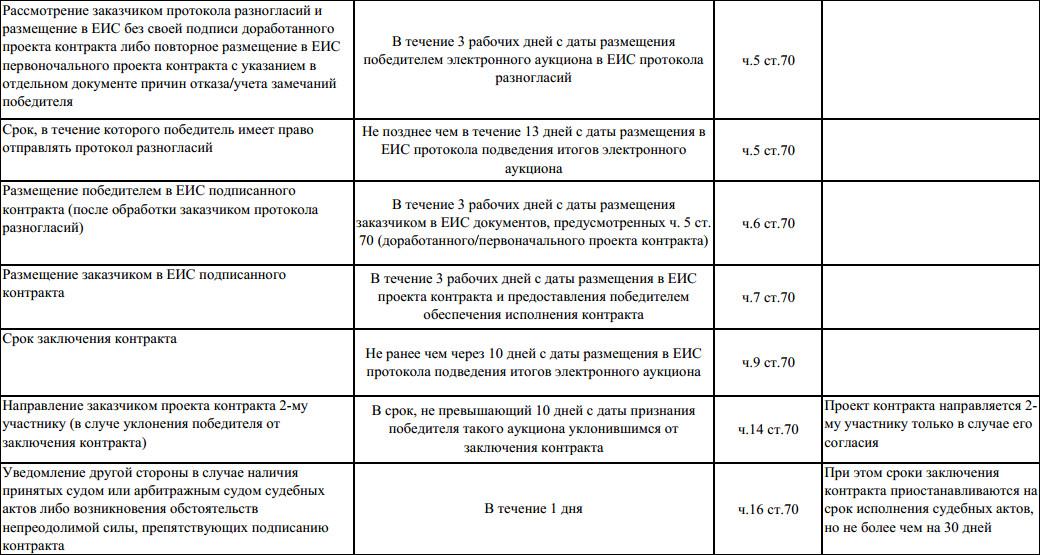 образец декларации смп по 44 фз