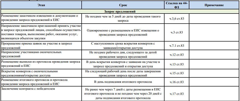 приказ на эксперта по 44 фз образец