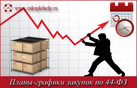 планы-графики закупок по 44-ФЗ