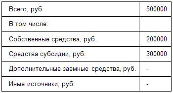 tablica10
