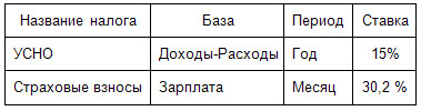 tablica13